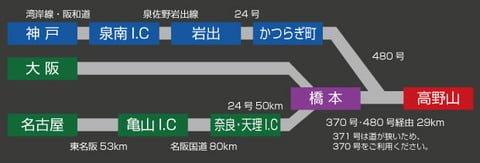 車で神戸から高野山に行くアクセスルート